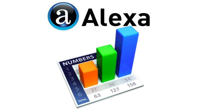 Cara Memasang Alexa