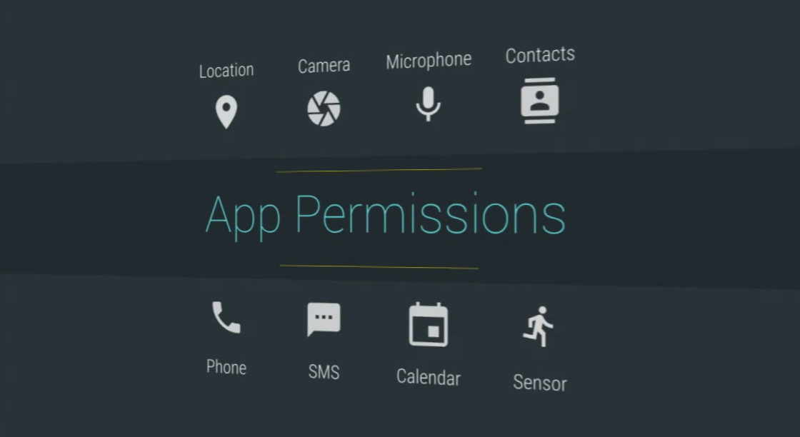 http://blog.villagehoster.com/wp-content/uploads/2015/06/Android_M_Permissions.png