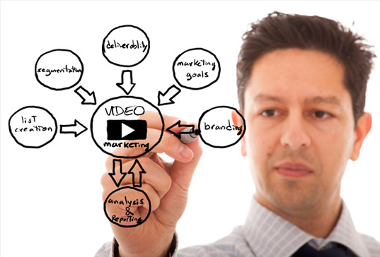 Video Marketing Terbukti Ampuh Untuk Strategi Marketing Online